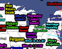 What Each State Googled
